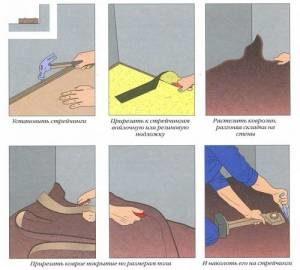 способы укладки ковролина